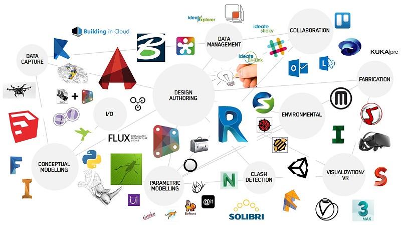 BIM-Software-Guide_S